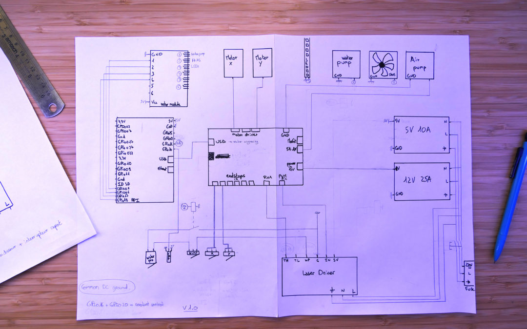 [DLM-2] Electrical diagram